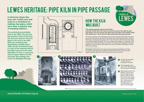 Pipe Kiln in Pipe Passage, Lewes - information board